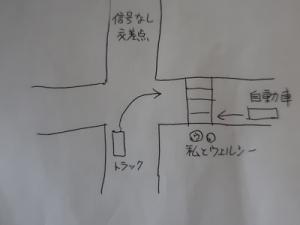 交差点の図